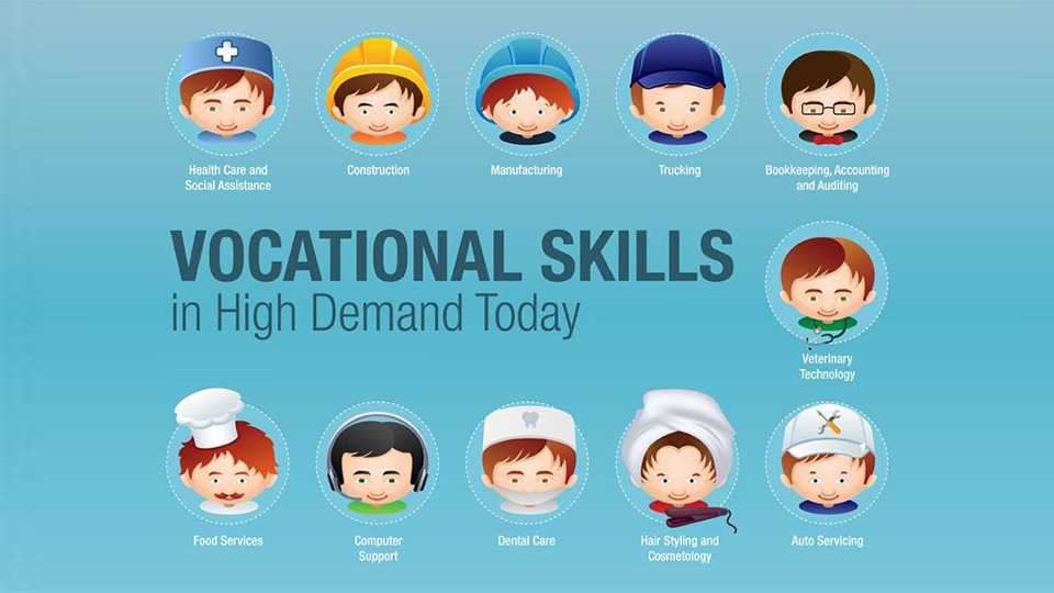 Manpower Group 2014 image Vocational Skills poster featuring high demand jobs.
