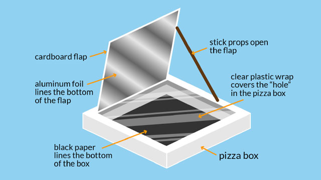 pizza box oven illustration